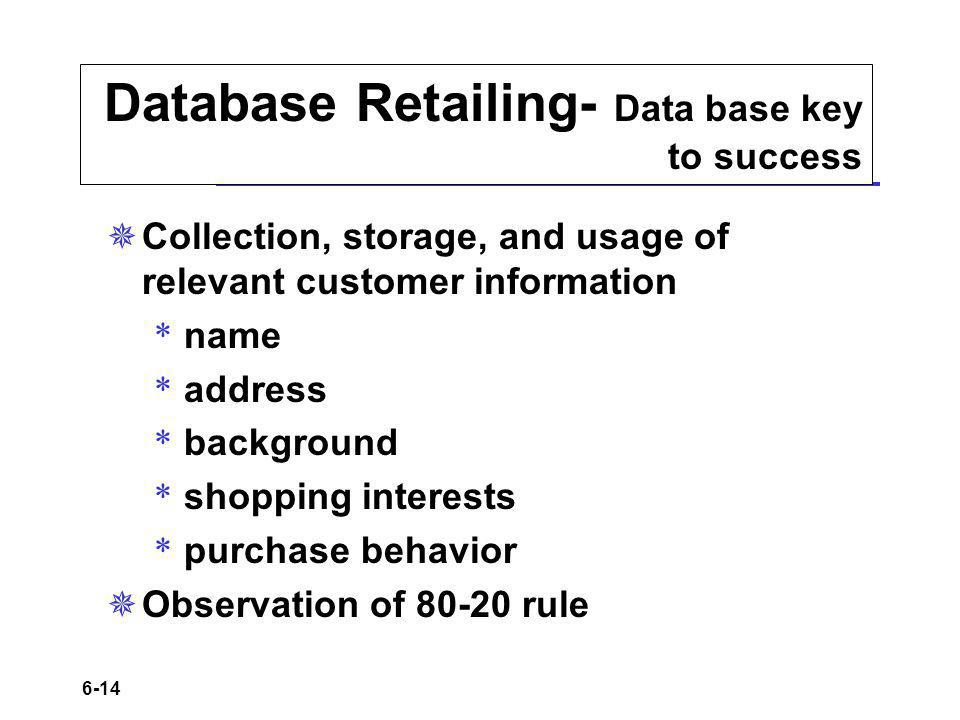 Database Retailing- Data base key to success