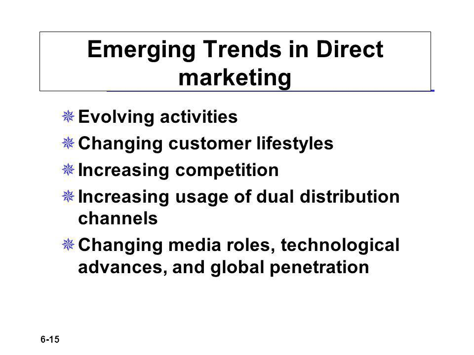 Emerging Trends in Direct marketing