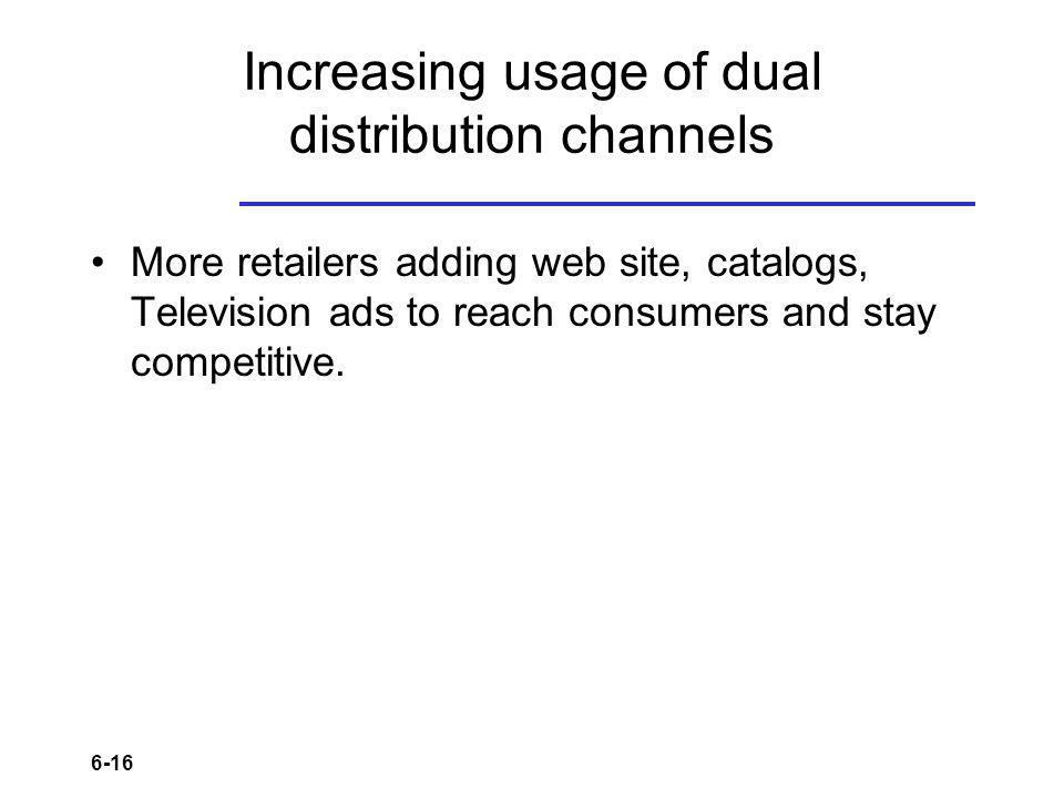 Increasing usage of dual distribution channels