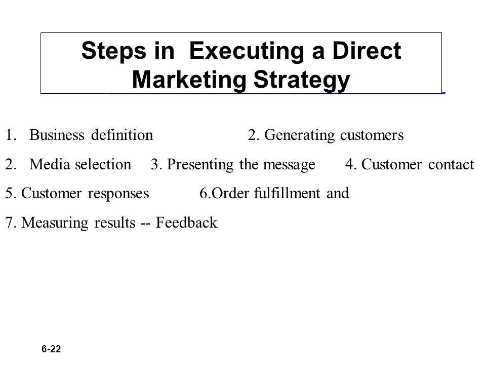 Steps in Executing a Direct Marketing Strategy