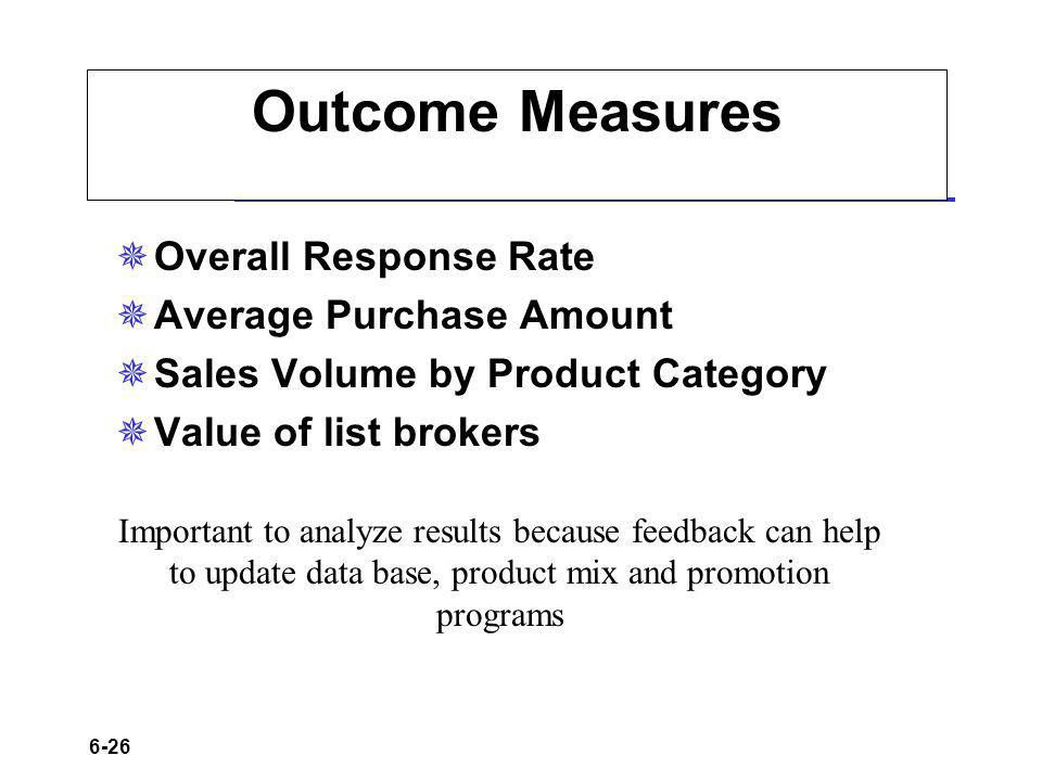Outcome Measures Overall Response Rate Average Purchase Amount