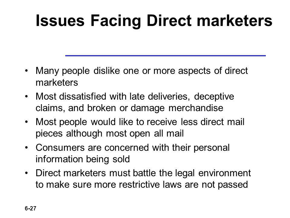 Issues Facing Direct marketers