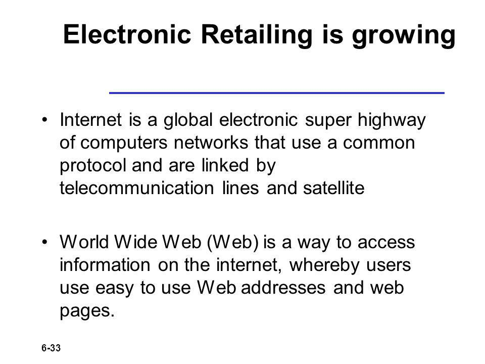 Electronic Retailing is growing