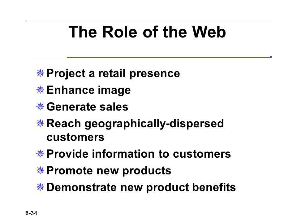 The Role of the Web Project a retail presence Enhance image