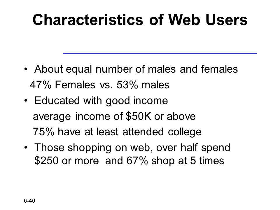 Characteristics of Web Users