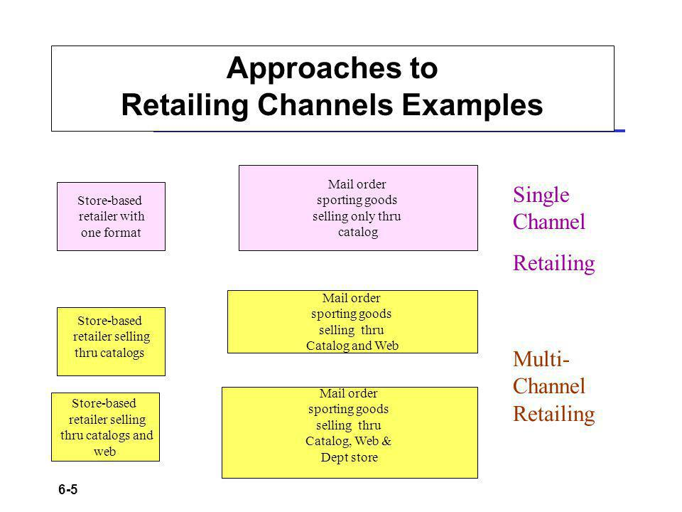 Approaches to Retailing Channels Examples