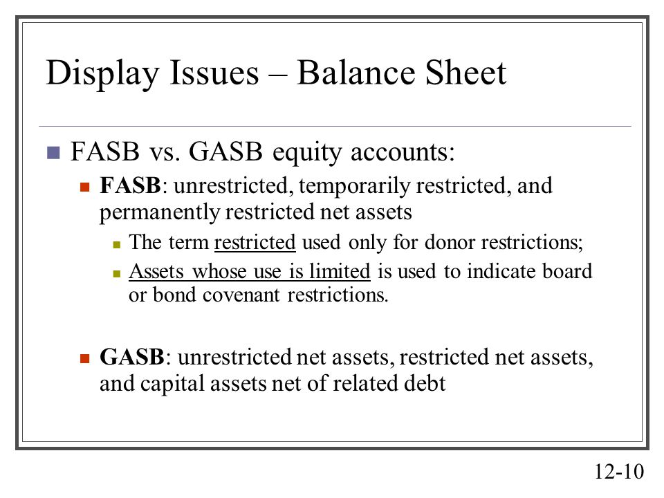 Display Issues – Balance Sheet
