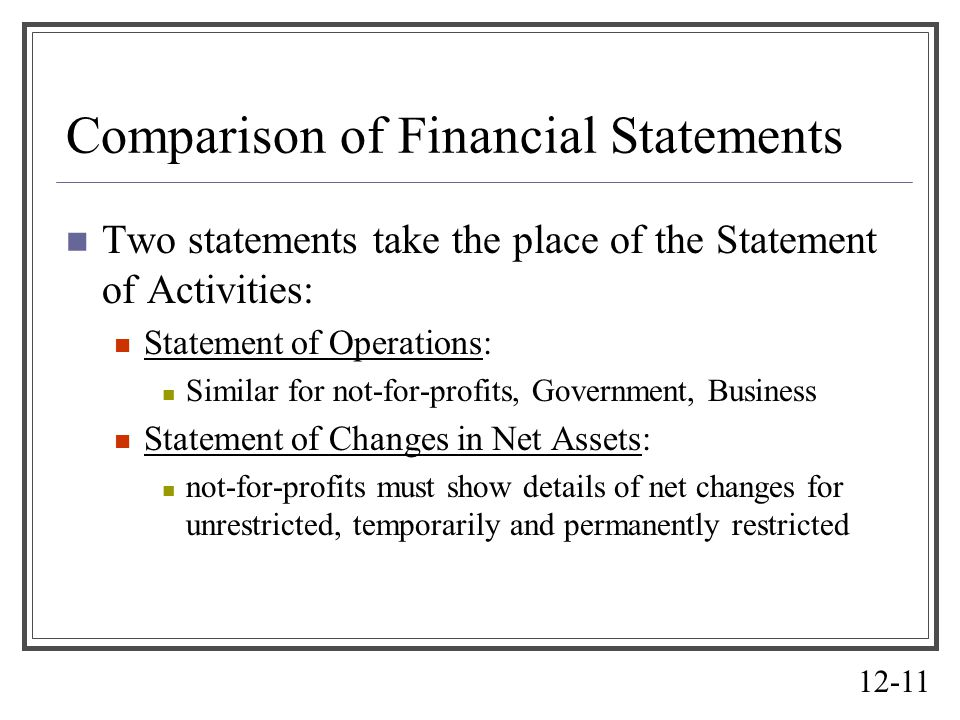 Comparison of Financial Statements