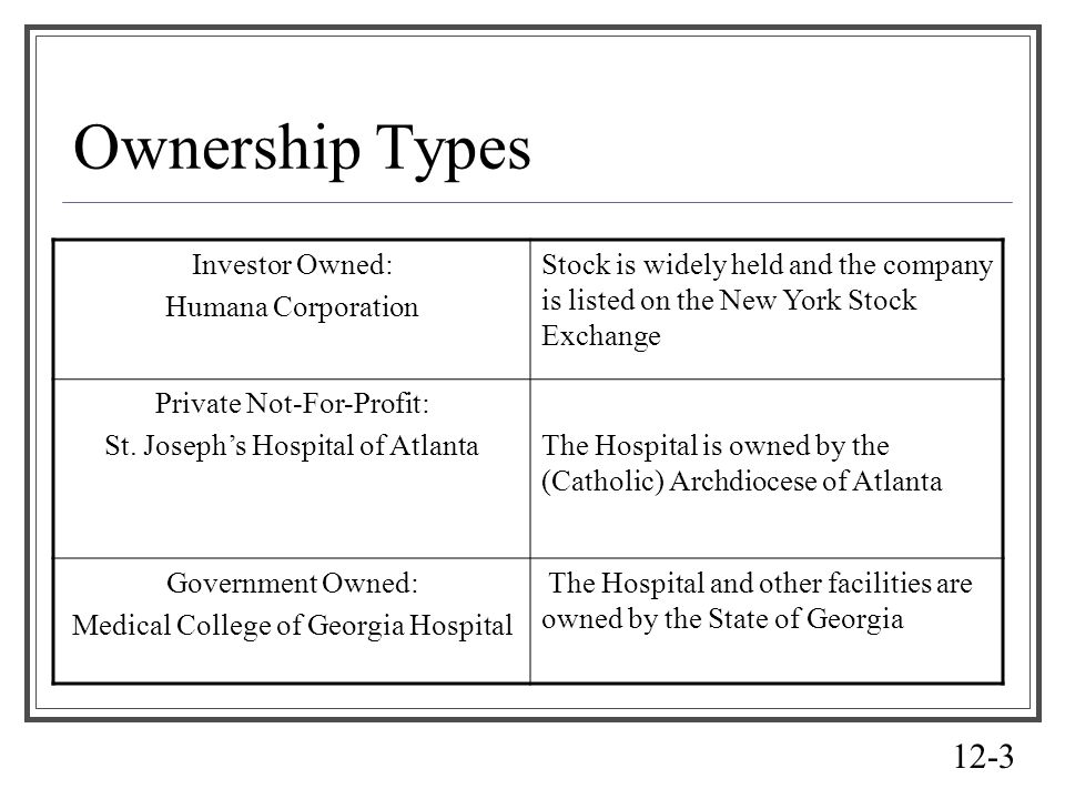 Ownership Types Investor Owned: Humana Corporation
