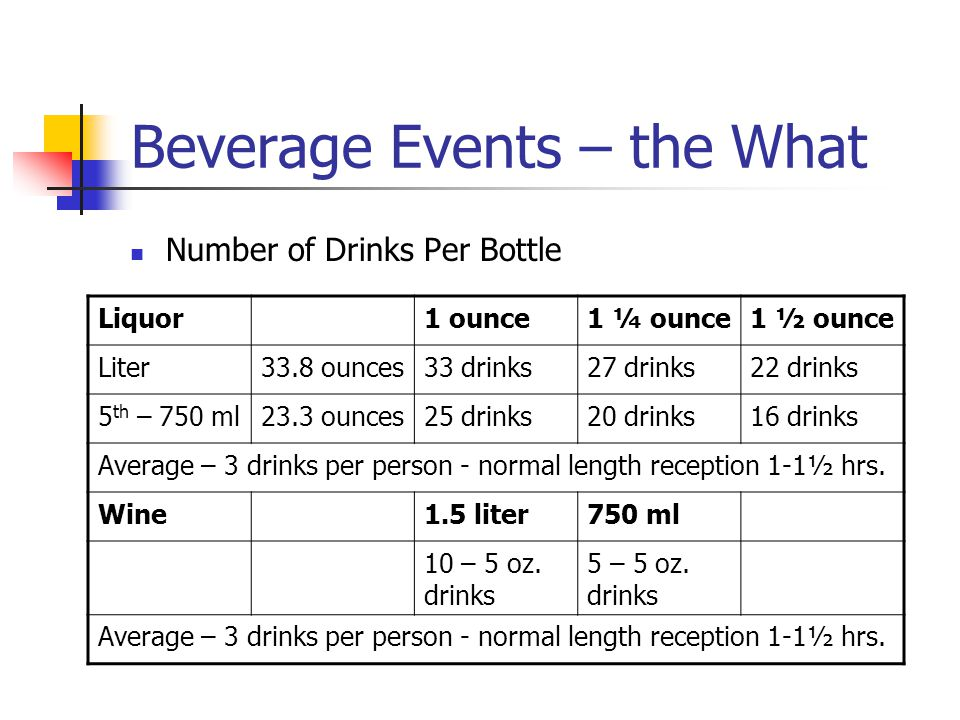 Beverage Events – the What