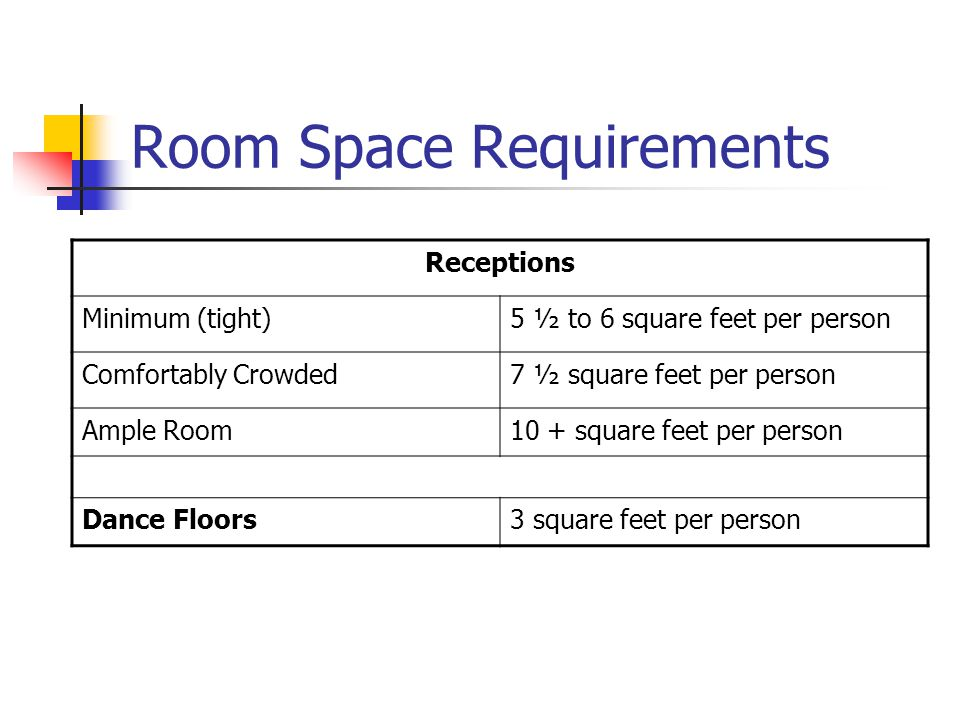 Room Space Requirements