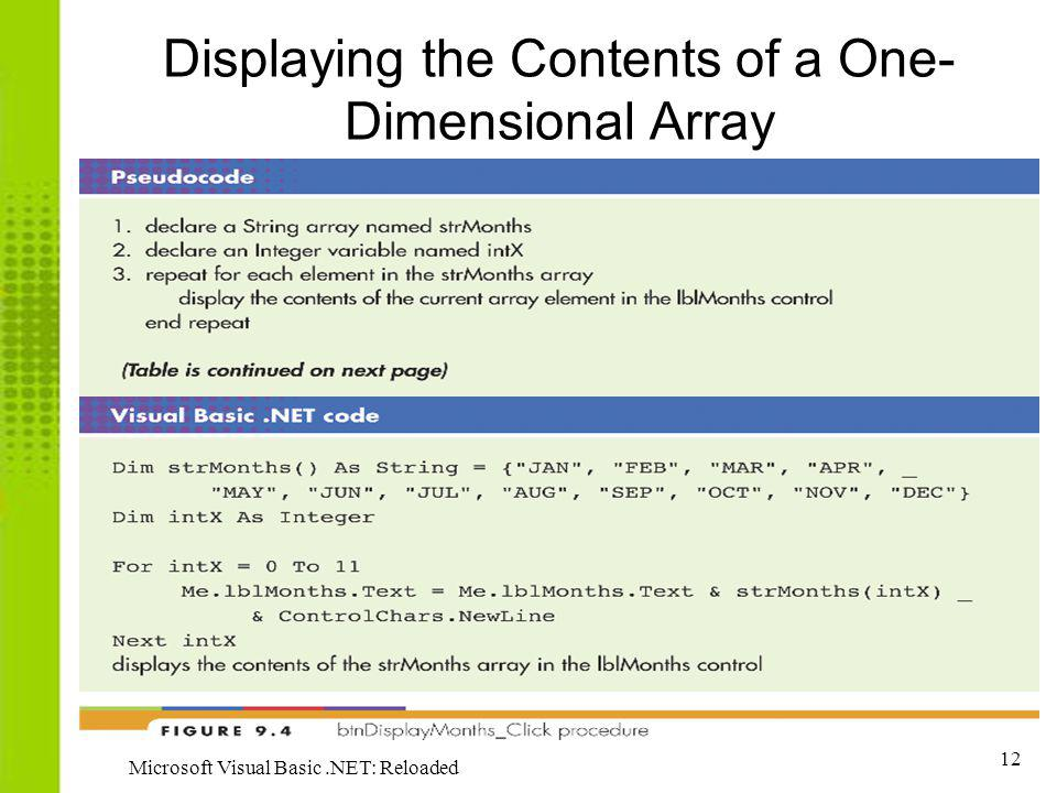 Displaying the Contents of a One-Dimensional Array
