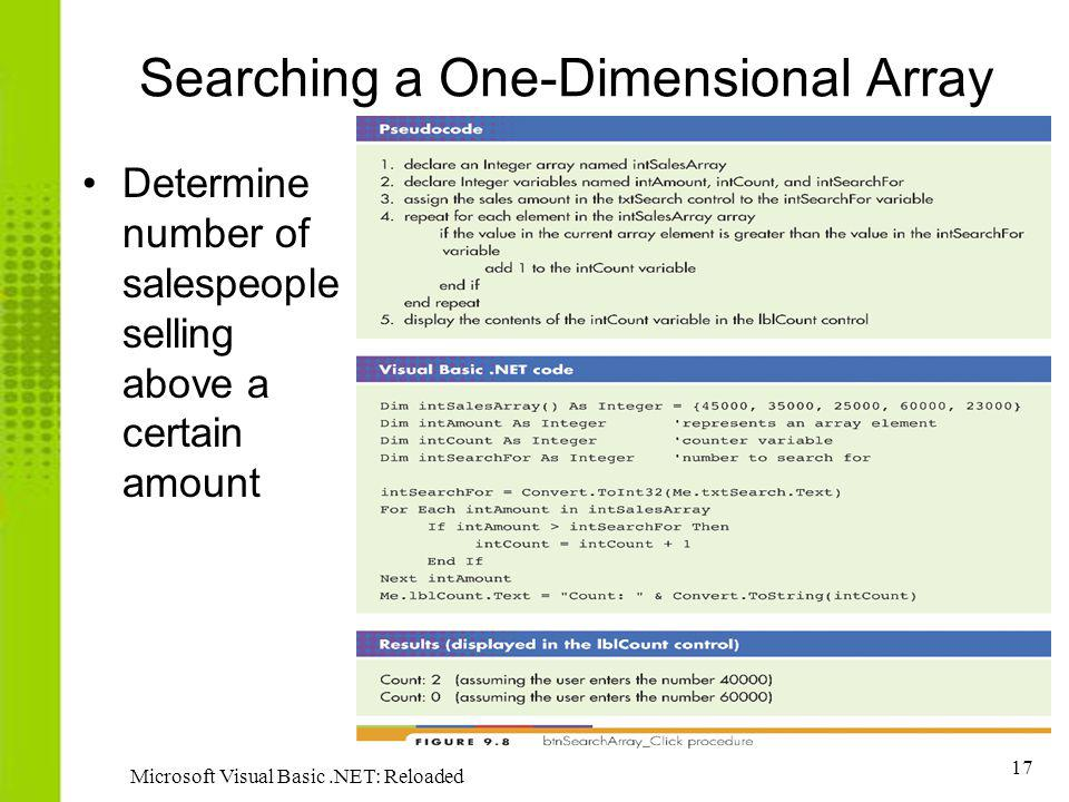 Searching a One-Dimensional Array