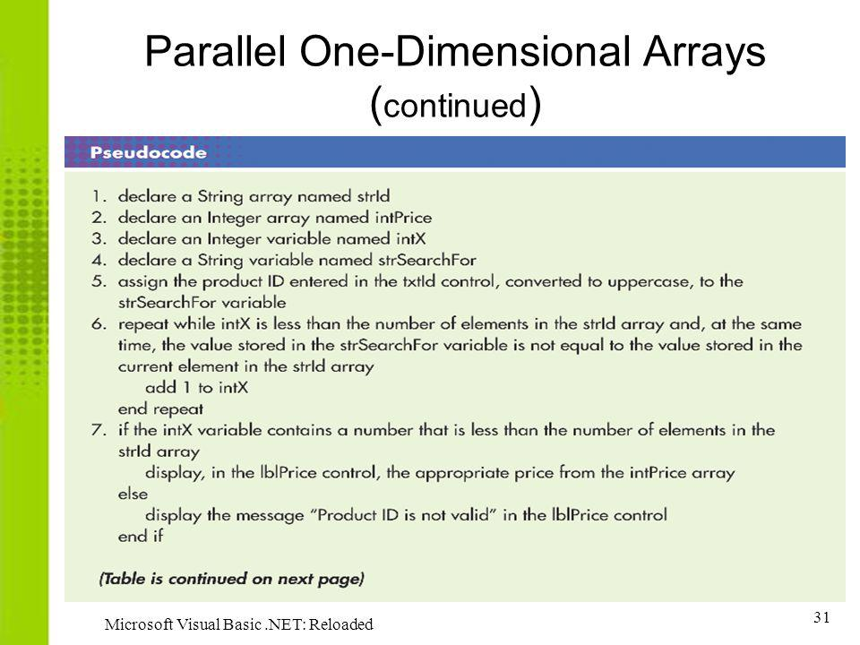 Parallel One-Dimensional Arrays (continued)