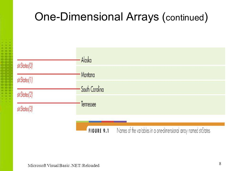 One-Dimensional Arrays (continued)