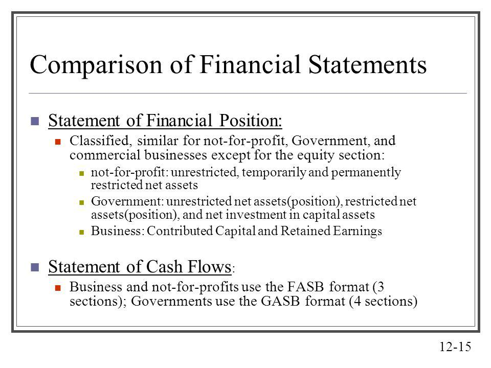 Comparison of Financial Statements
