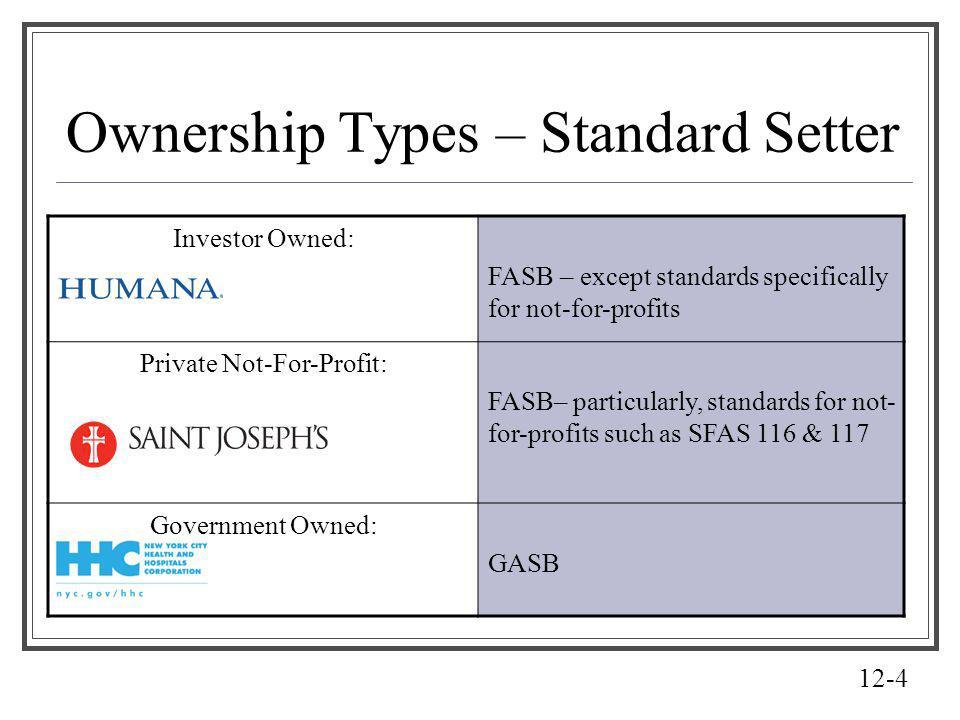 Ownership Types – Standard Setter