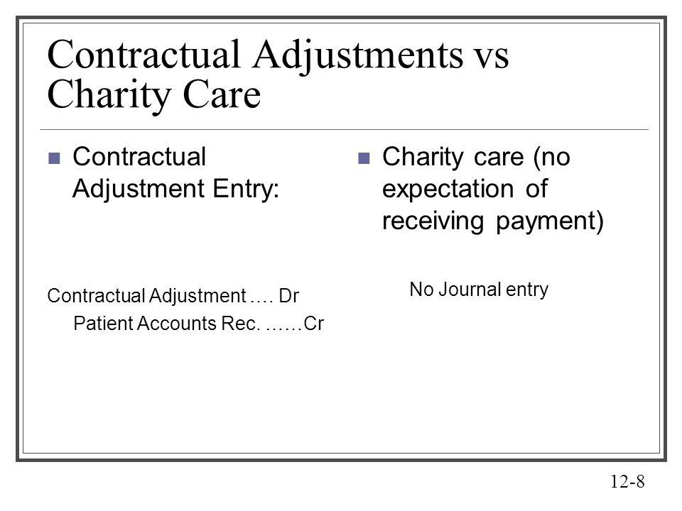 Contractual Adjustments vs Charity Care