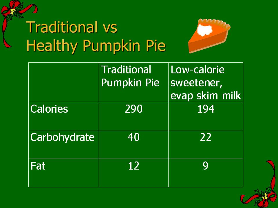Traditional vs Healthy Pumpkin Pie