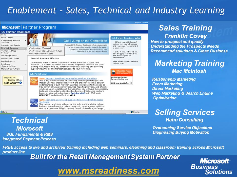 Enablement – Sales, Technical and Industry Learning