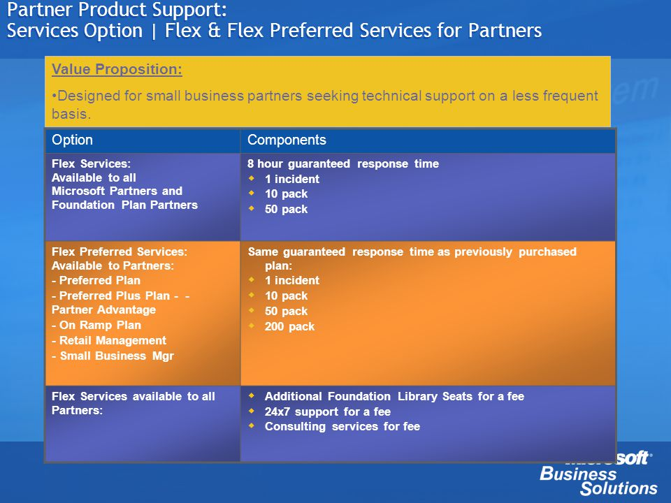 Partner Product Support: Services Option | Flex & Flex Preferred Services for Partners