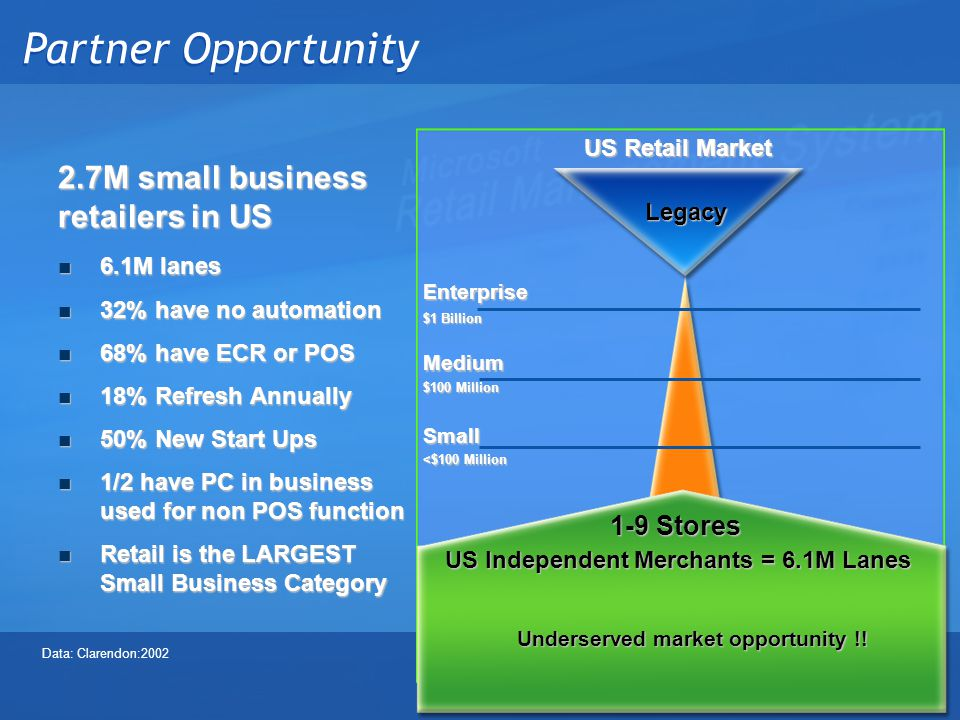 Partner Opportunity 2.7M small business retailers in US 1-9 Stores