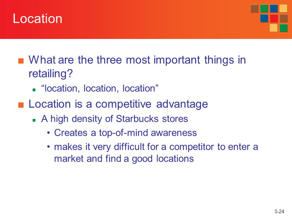 Location What are the three most important things in retailing