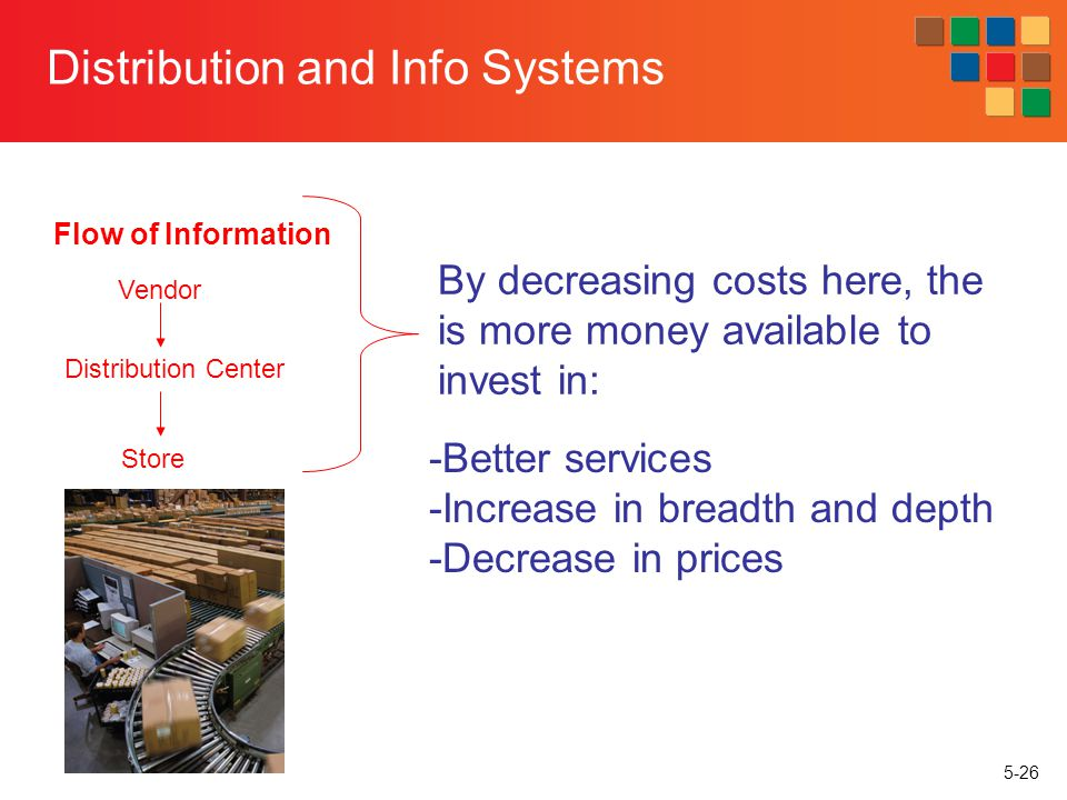 Distribution and Info Systems