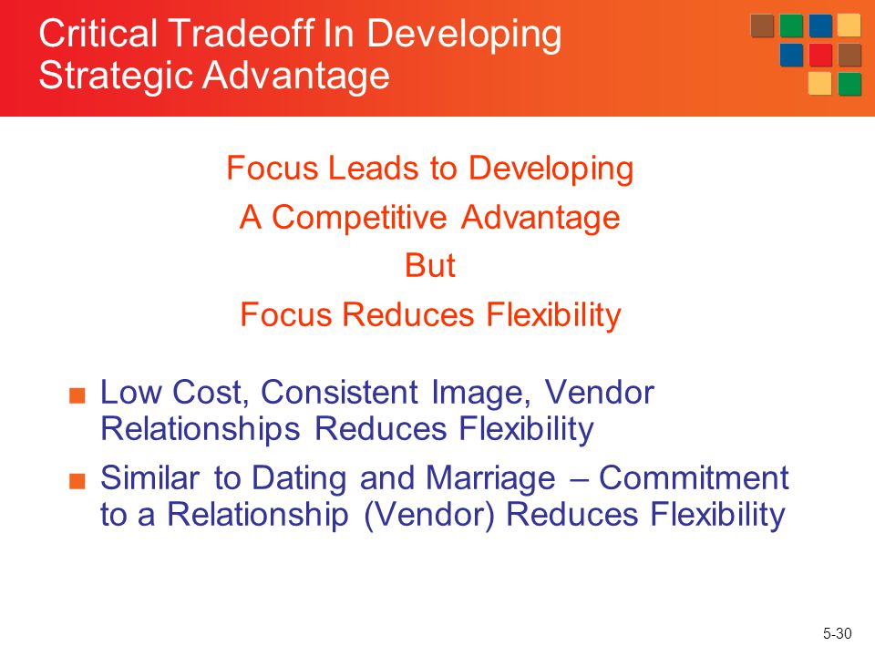 Critical Tradeoff In Developing Strategic Advantage