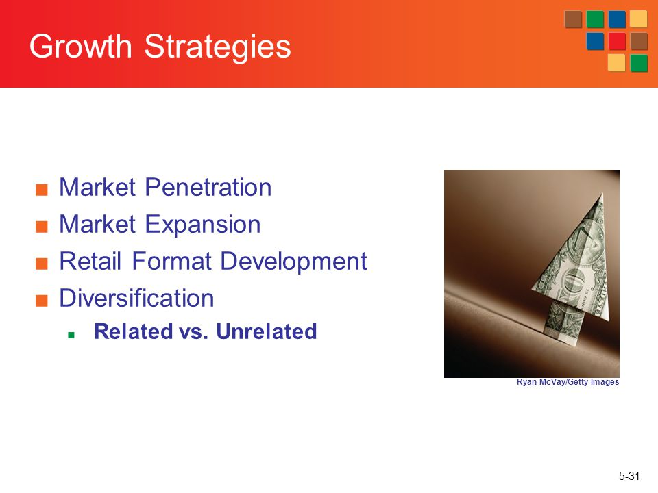 Growth Strategies Market Penetration Market Expansion