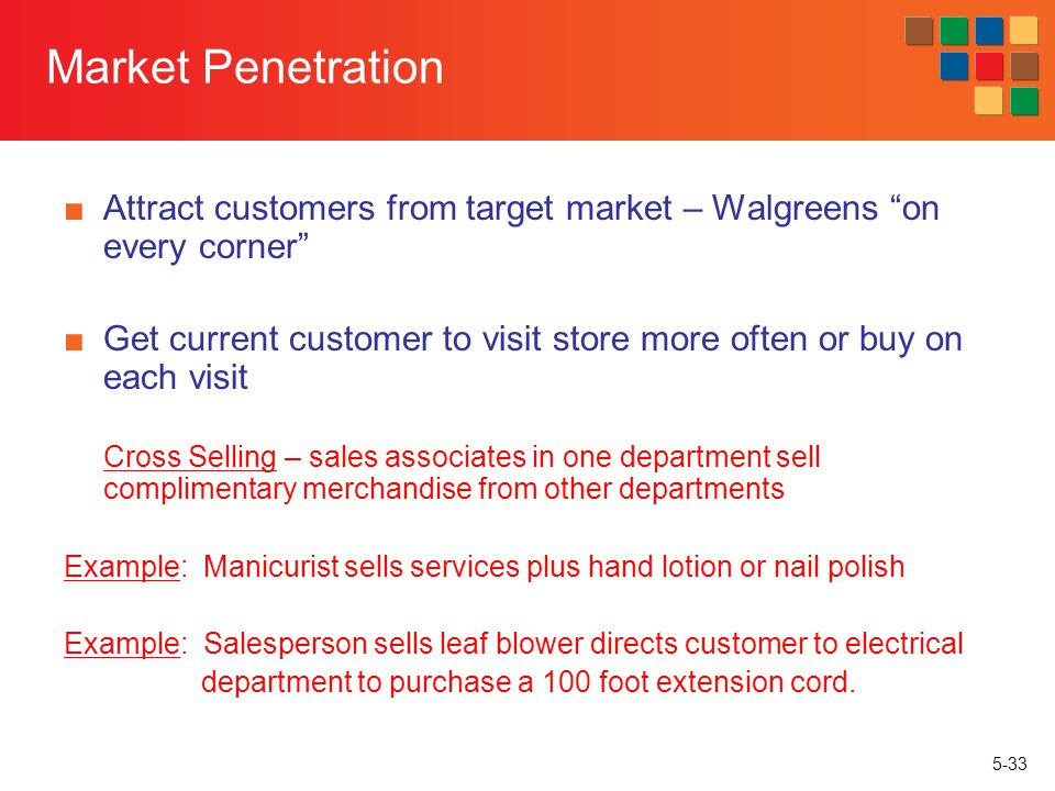 Market Penetration Attract customers from target market – Walgreens on every corner
