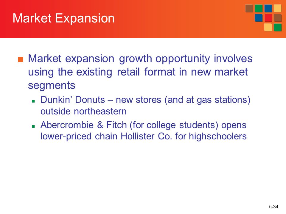 Market Expansion Market expansion growth opportunity involves using the existing retail format in new market segments.