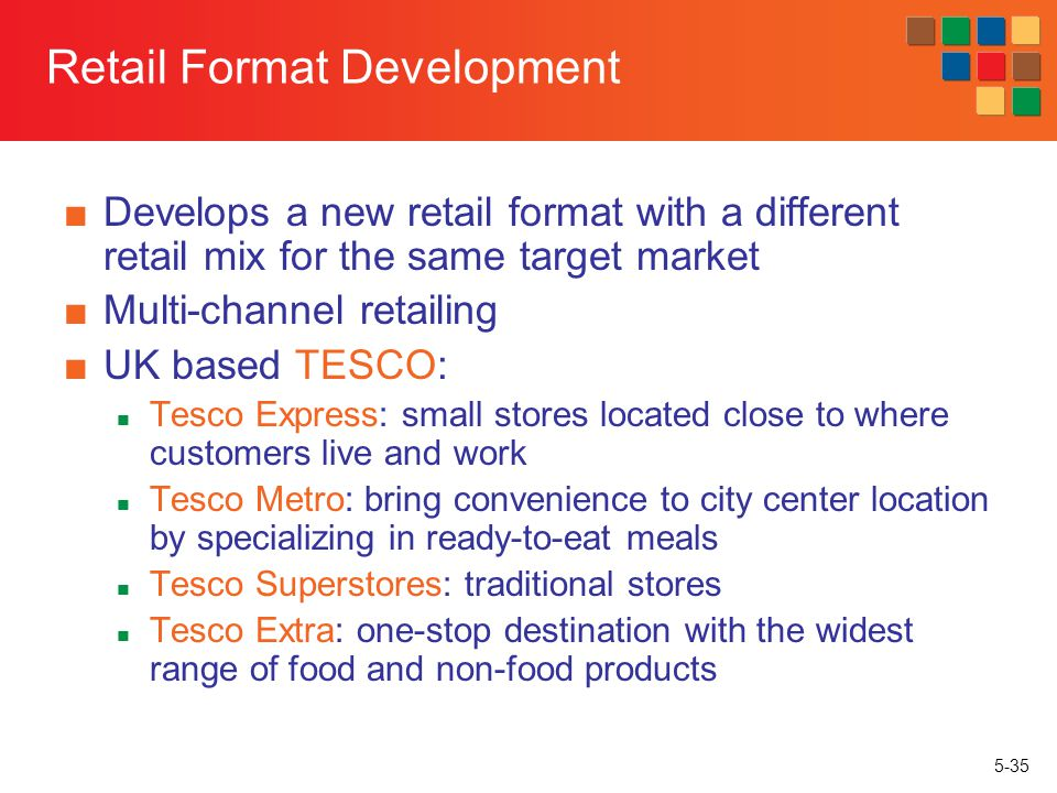 Retail Format Development