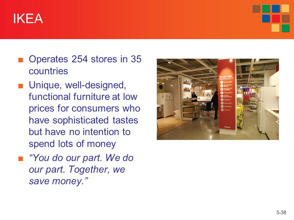 IKEA Operates 254 stores in 35 countries