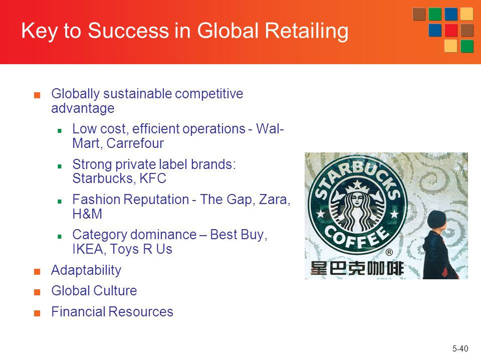 Key to Success in Global Retailing
