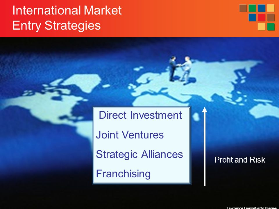 International Market Entry Strategies