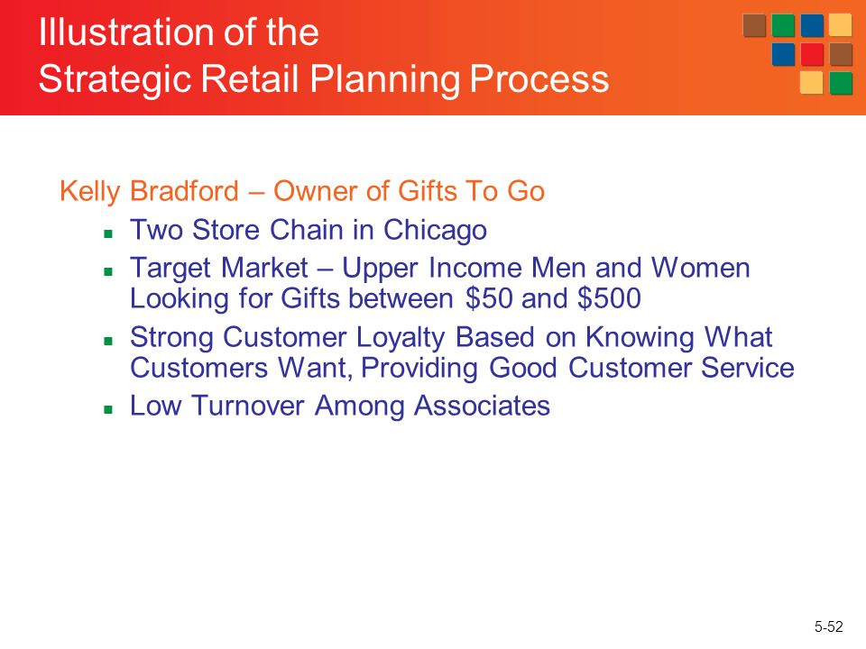 Illustration of the Strategic Retail Planning Process