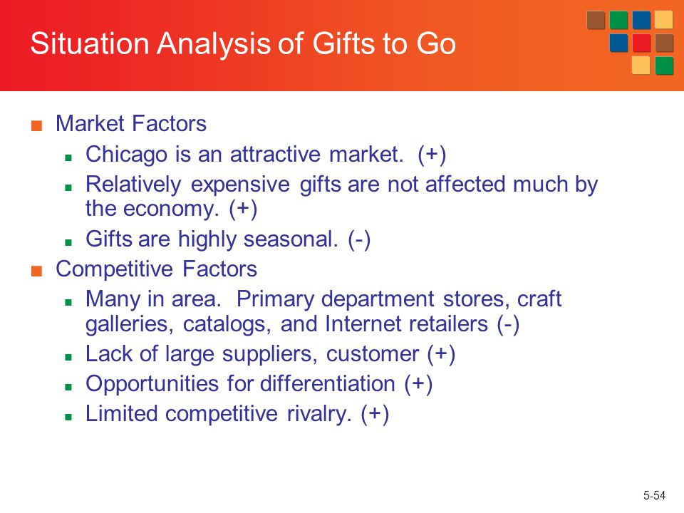 Situation Analysis of Gifts to Go