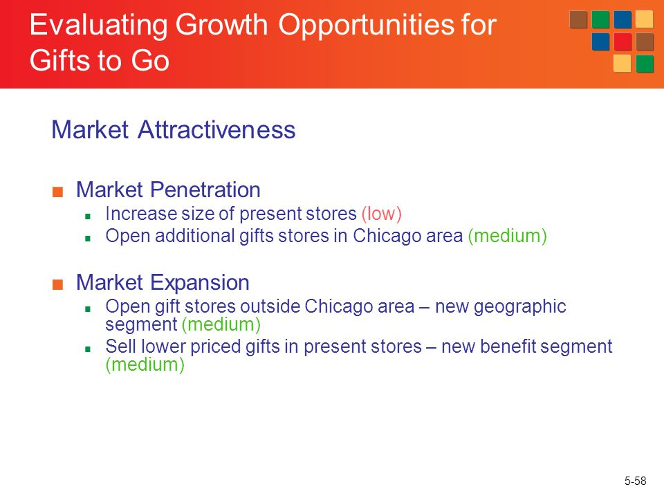 Evaluating Growth Opportunities for Gifts to Go