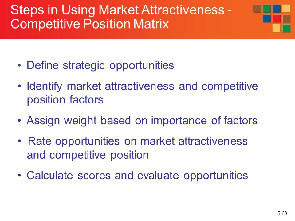 Steps in Using Market Attractiveness - Competitive Position Matrix