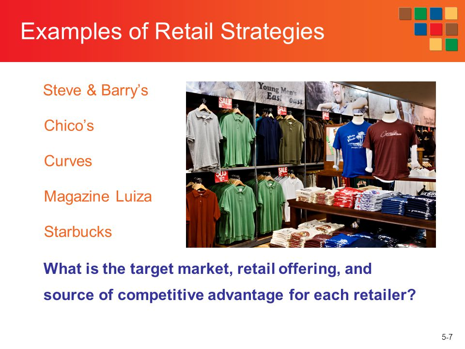 Examples of Retail Strategies