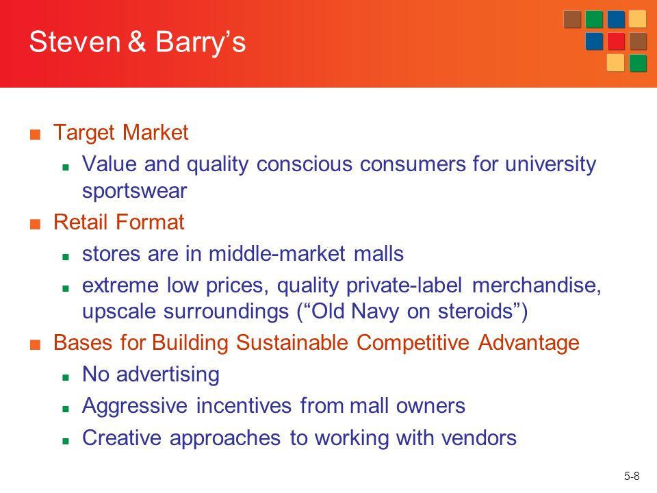 Steven & Barry's Target Market