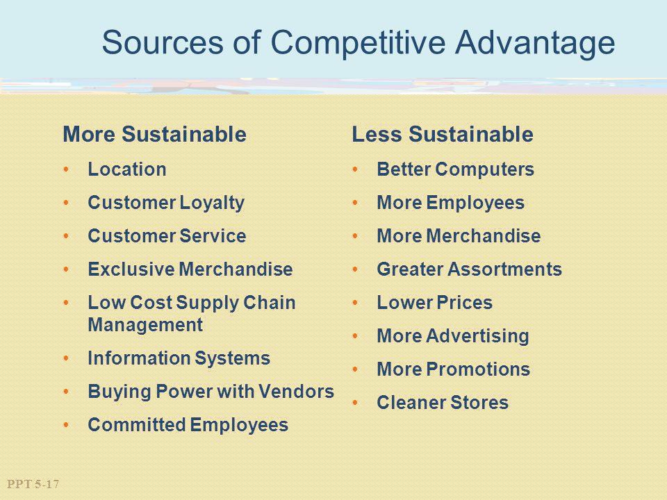 Sources of Competitive Advantage