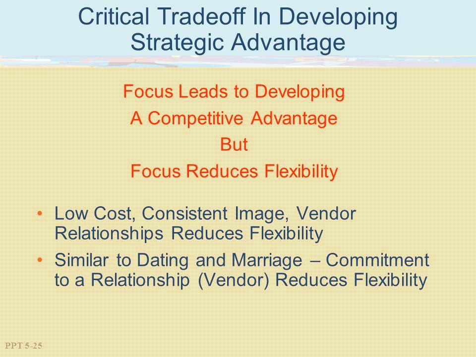 Critical Tradeoff In Developing Strategic Advantage