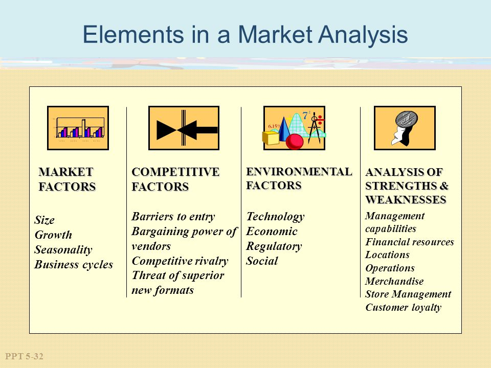 Elements in a Market Analysis