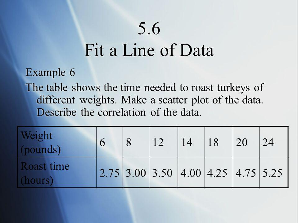 5.6 Fit a Line of Data Example 6