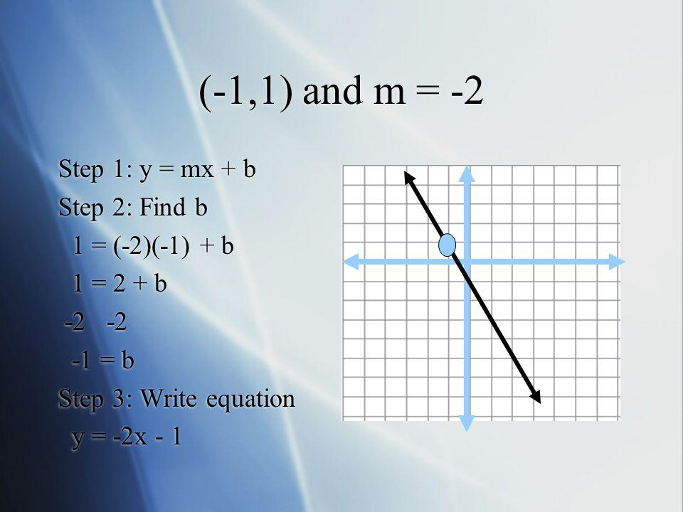 (-1,1) and m = -2 Step 1: y = mx + b Step 2: Find b 1 = (-2)(-1) + b
