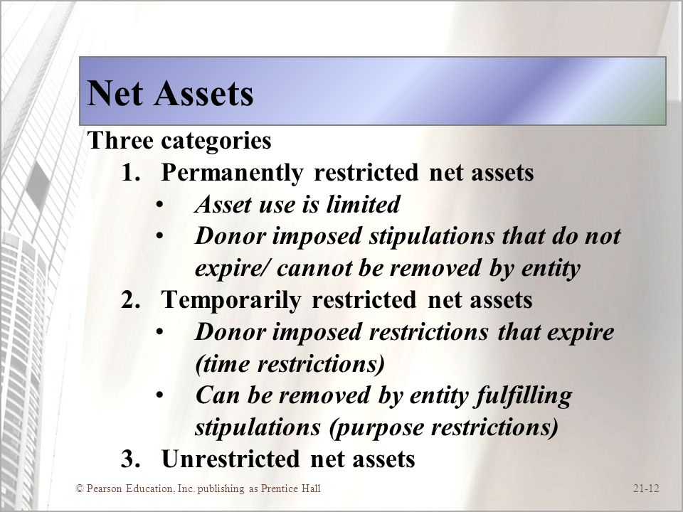 Net Assets Three categories Permanently restricted net assets
