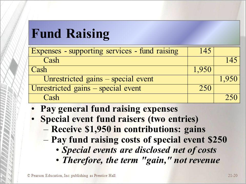 Fund Raising Pay general fund raising expenses