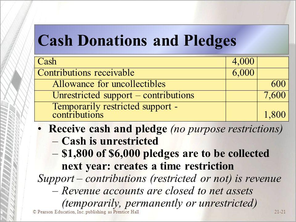 Cash Donations and Pledges